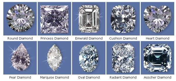 Το διαμάντι μπορεί να κοπεί σε οποιοδήποτε σχήμα και μέγεθος. Τα πιο  διάσημα κοψίματα είναι  0033ff5f220